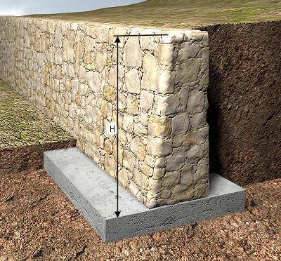 Precio en m xico de m de muro de contenci n de - Como hacer muros de piedra ...